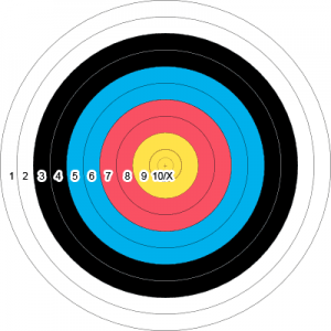 Olympic-style 1-ring target.